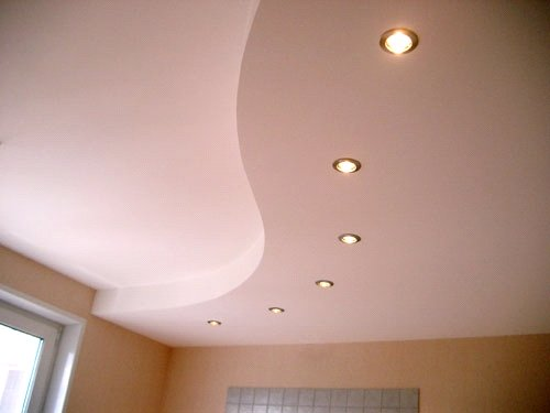 Types of Stretch Ceilings