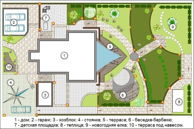 Plānošanas shēma piepilsētas teritorijai 15 akru platībā