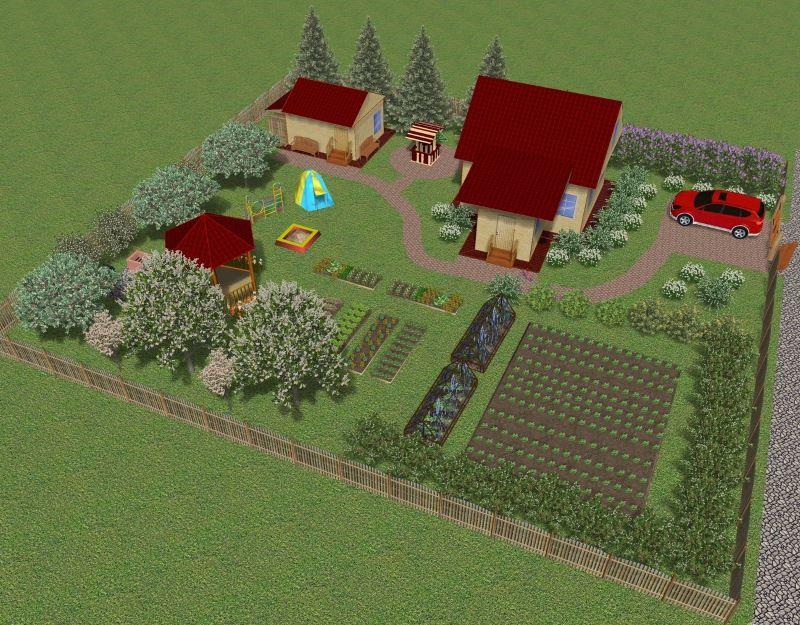Lauku zemes gabala ar dārzu un dārzeņu dārzu projekts