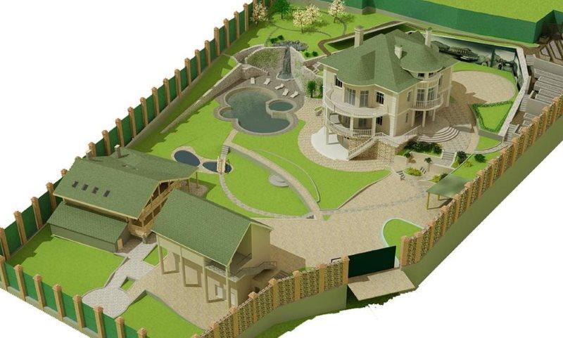 Vasarnīcas ar māju un saimniecības ēkām projekts
