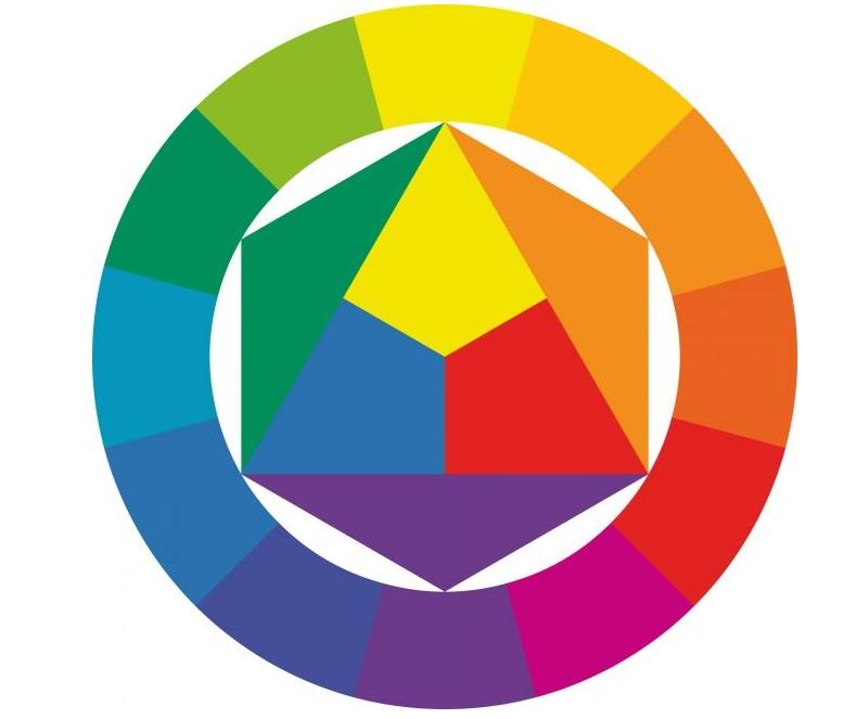 Цветова схема на кръг за избор на цветови комбинации в интериора