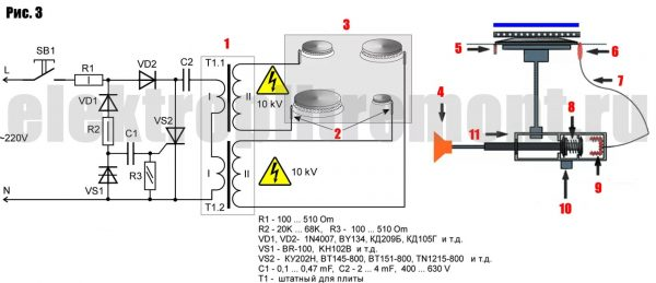 In modern technology, electric ignition is very common, but it must be connected, following safety precautions.